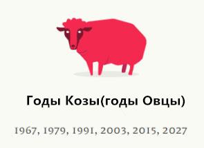 Год Коза